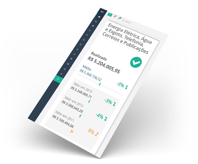 GEFIN - Card de Realizado